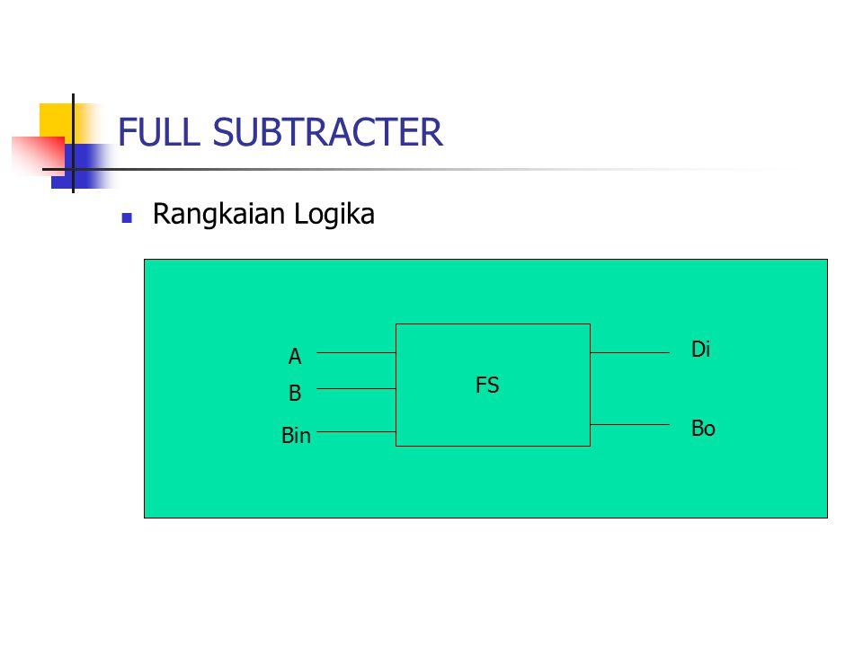 FULL SUBTRACTER Rangkaian Logika Di A FS B Bo Bin