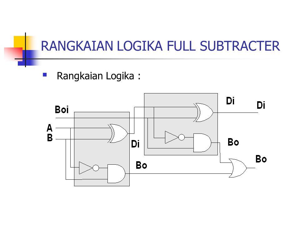RANGKAIAN LOGIKA FULL SUBTRACTER