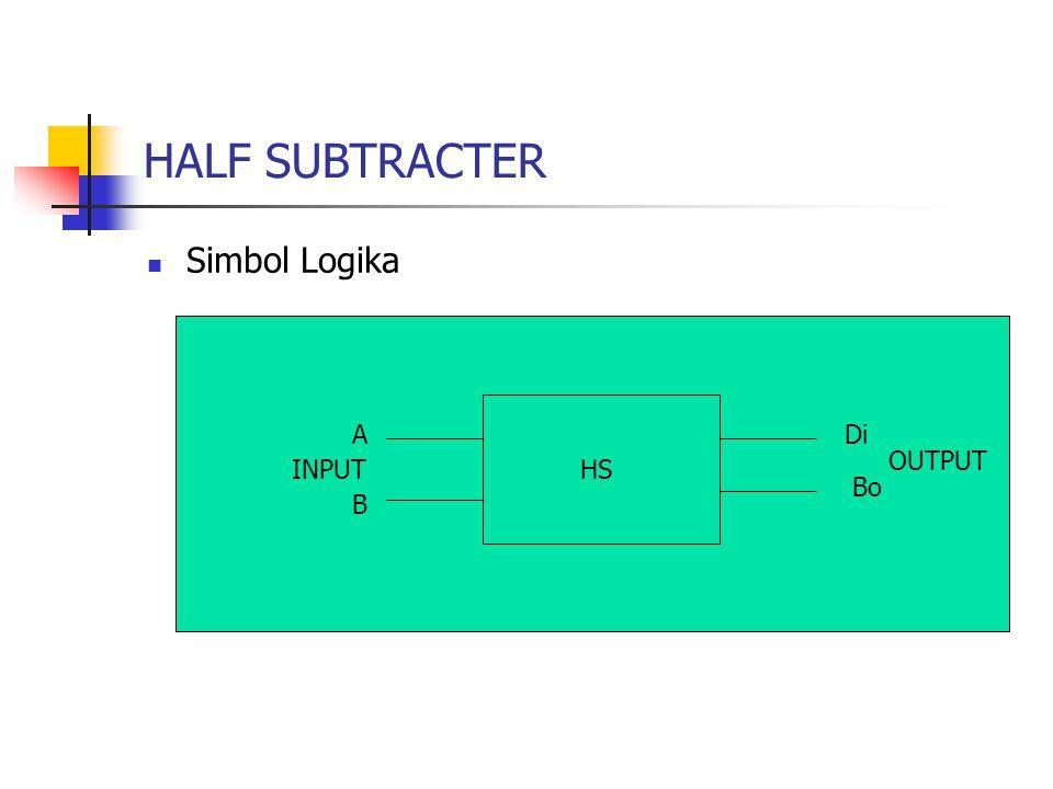 HALF SUBTRACTER Simbol Logika A Di OUTPUT INPUT HS Bo B