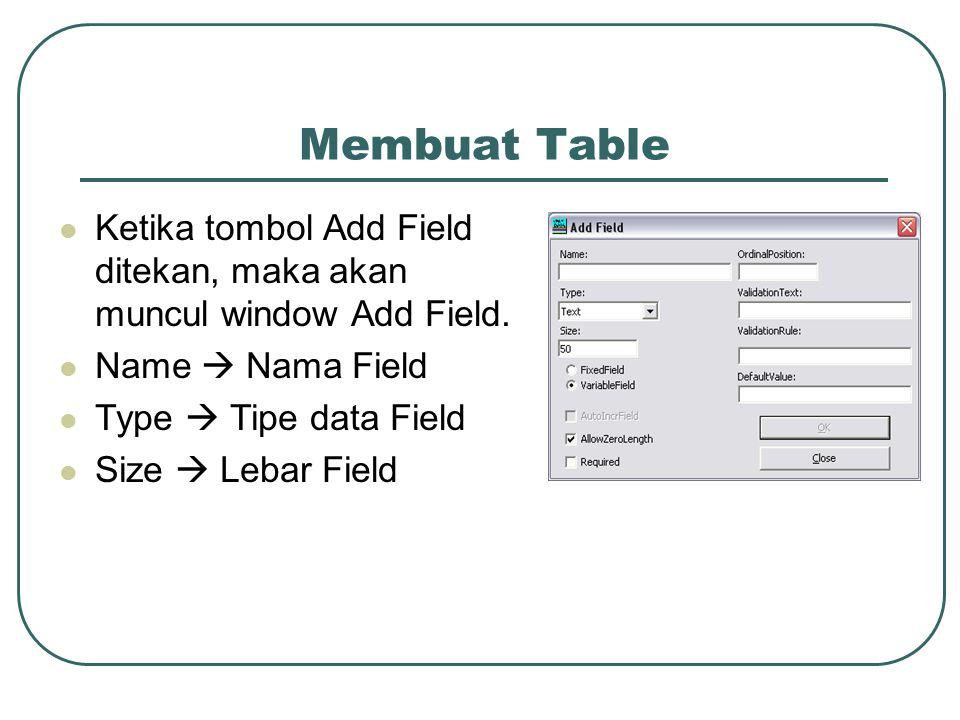 Membuat Table Ketika tombol Add Field ditekan, maka akan muncul window Add Field. Name  Nama Field.
