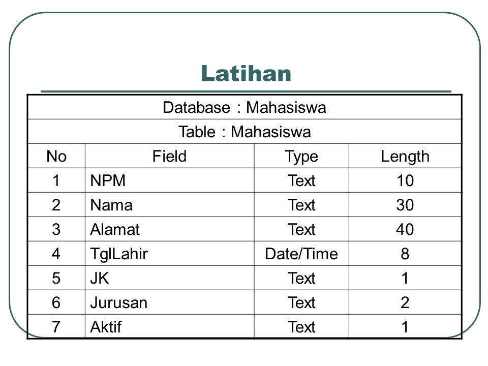 Latihan Database : Mahasiswa Table : Mahasiswa No Field Type Length 1