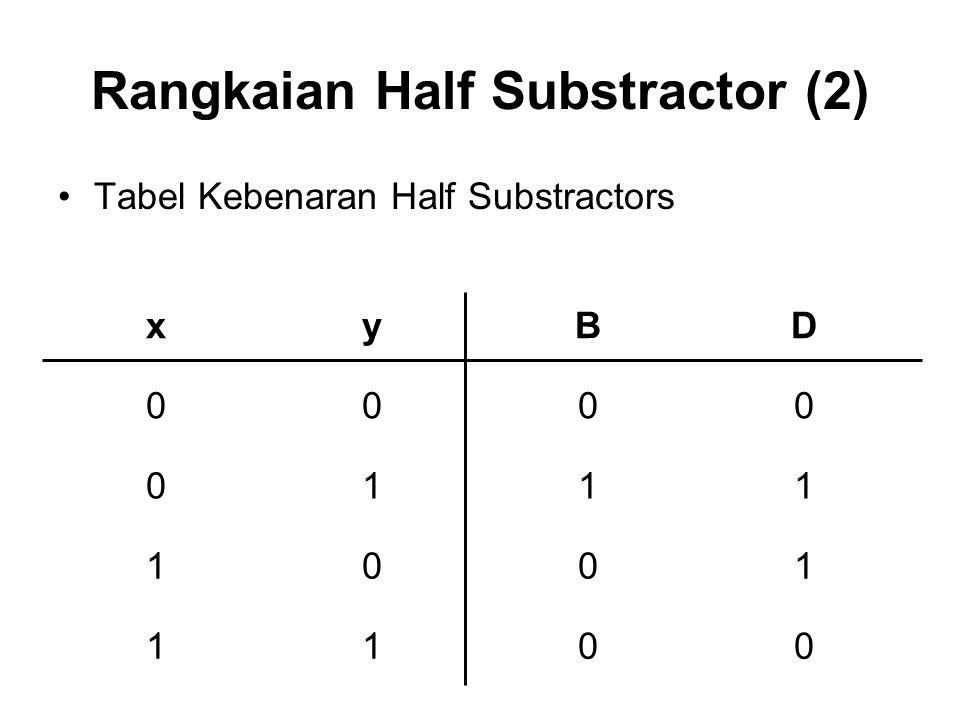 Rangkaian Half Substractor (2)