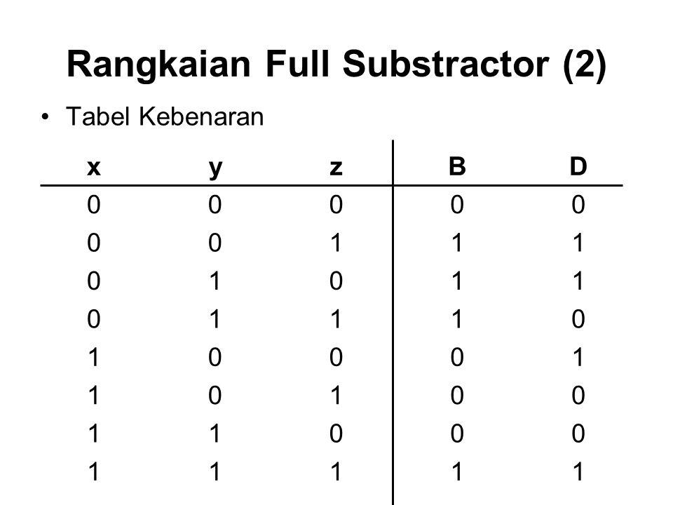 Rangkaian Full Substractor (2)