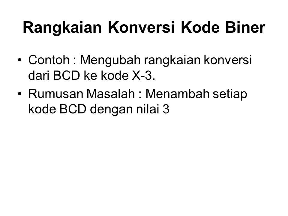 Rangkaian Konversi Kode Biner