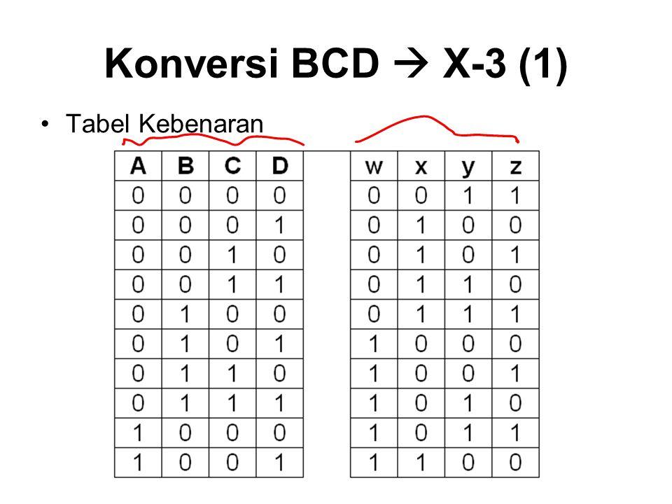 Konversi BCD  X-3 (1) Tabel Kebenaran