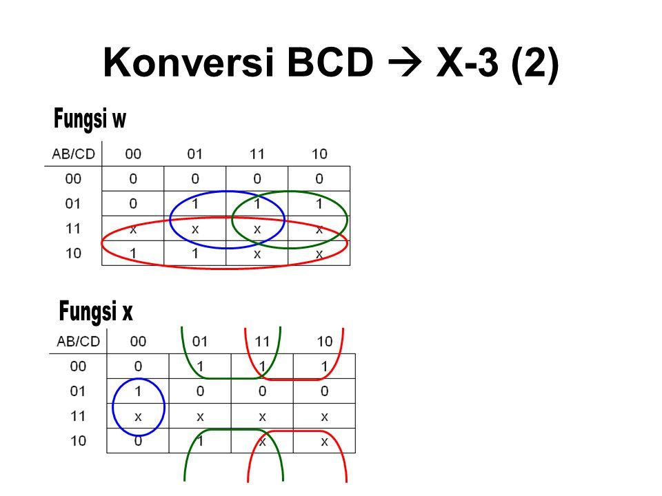 Konversi BCD  X-3 (2) Fungsi w Fungsi x