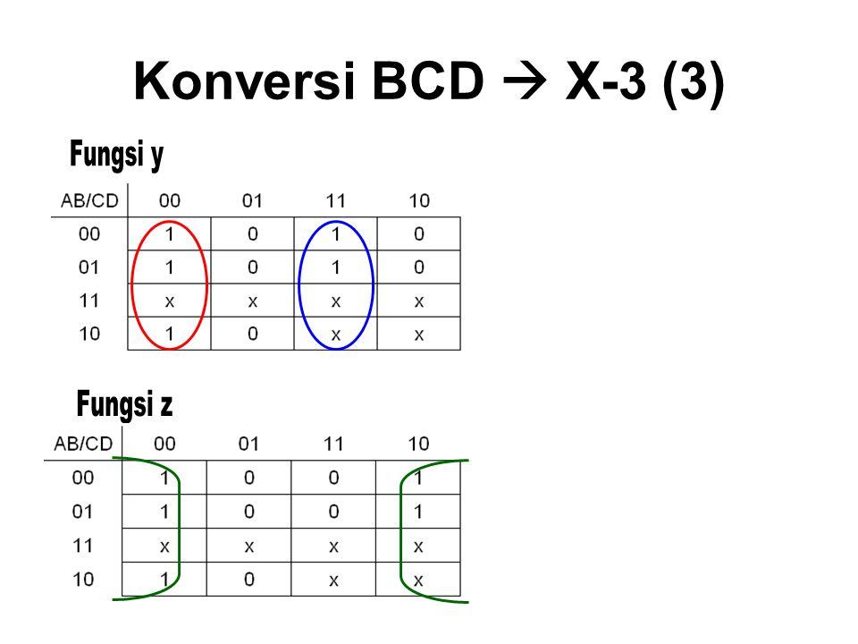 Konversi BCD  X-3 (3) Fungsi y Fungsi z