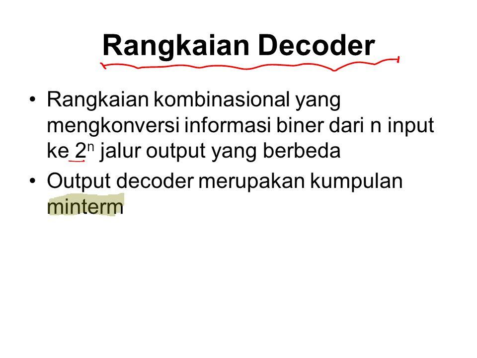Rangkaian Decoder Rangkaian kombinasional yang mengkonversi informasi biner dari n input ke 2n jalur output yang berbeda.
