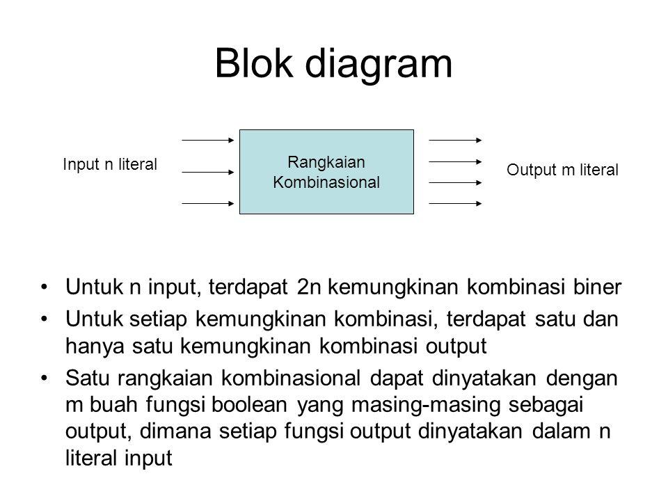 Blok diagram Untuk n input, terdapat 2n kemungkinan kombinasi biner