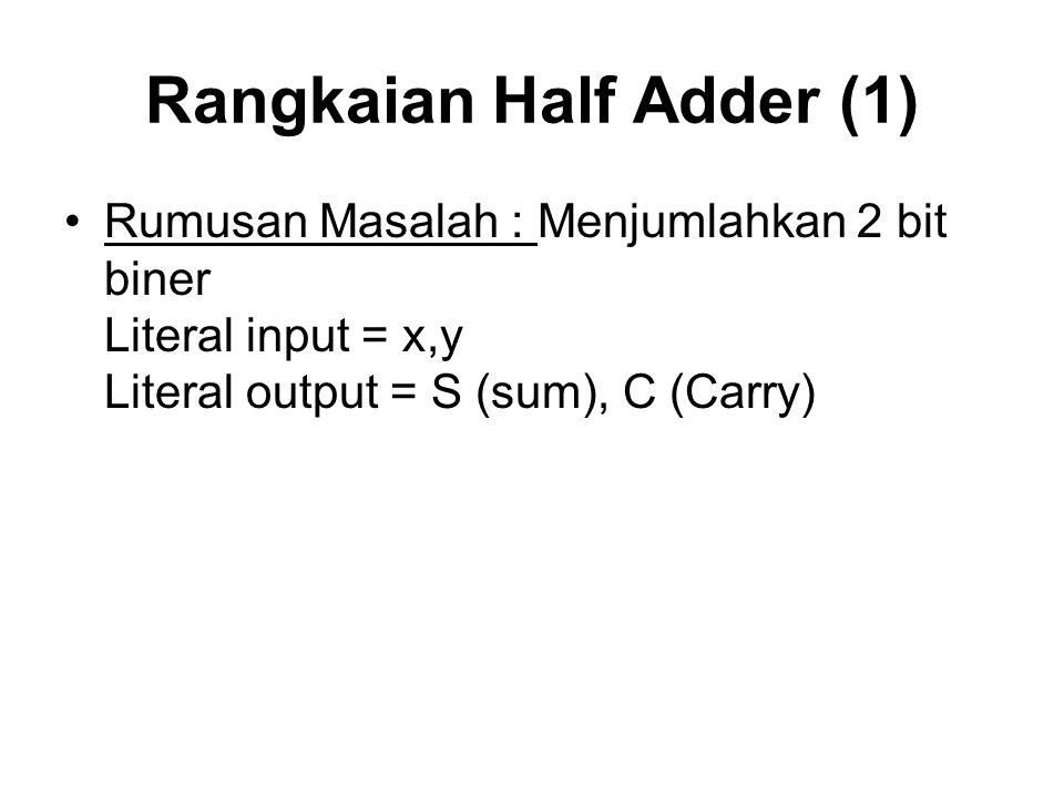 Rangkaian Half Adder (1)