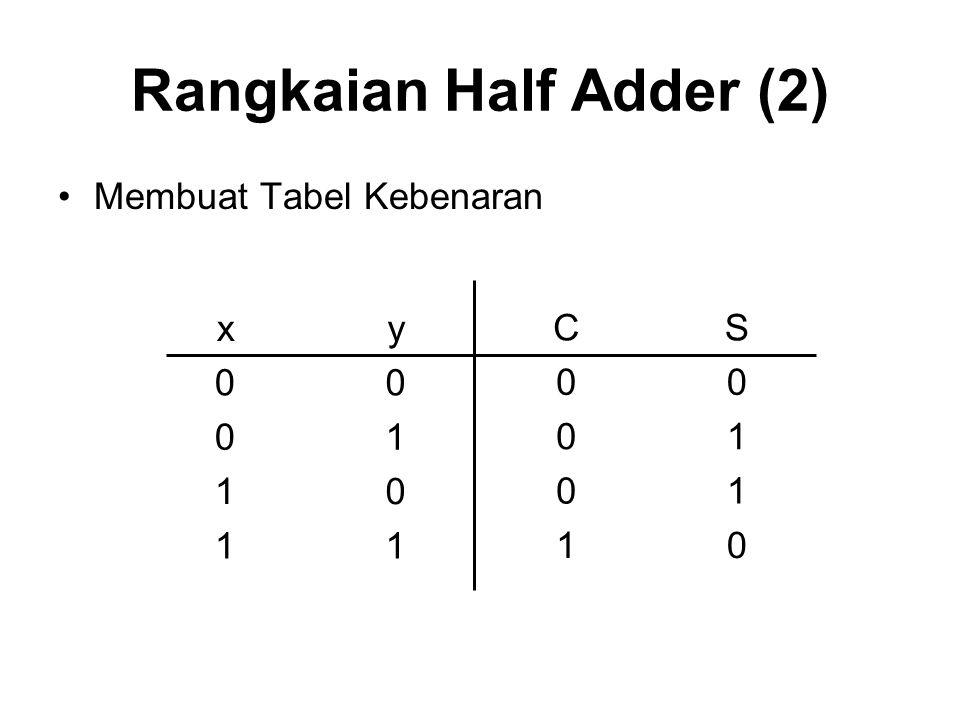Rangkaian Half Adder (2)