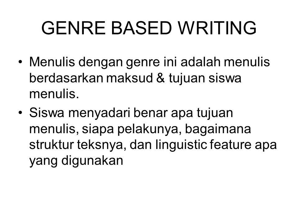 GENRE BASED WRITING Menulis dengan genre ini adalah menulis berdasarkan maksud & tujuan siswa menulis.