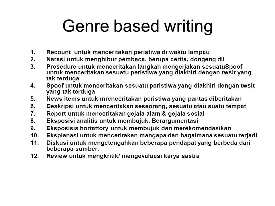 Genre based writing Recount untuk menceritakan peristiwa di waktu lampau. Narasi untuk menghibur pembaca, berupa cerita, dongeng dll.