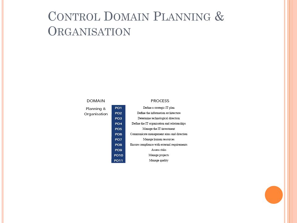 Control Domain Planning & Organisation