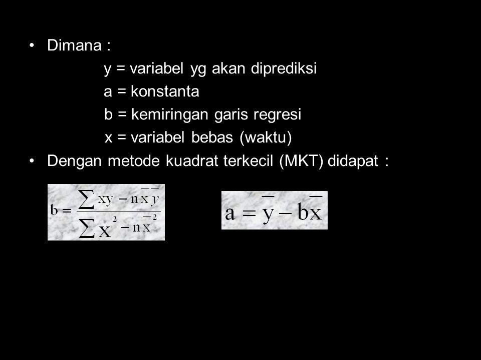 Dimana : y = variabel yg akan diprediksi. a = konstanta. b = kemiringan garis regresi. x = variabel bebas (waktu)