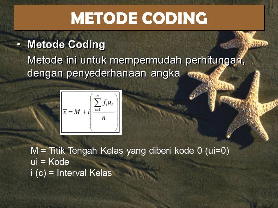 METODE CODING Metode Coding