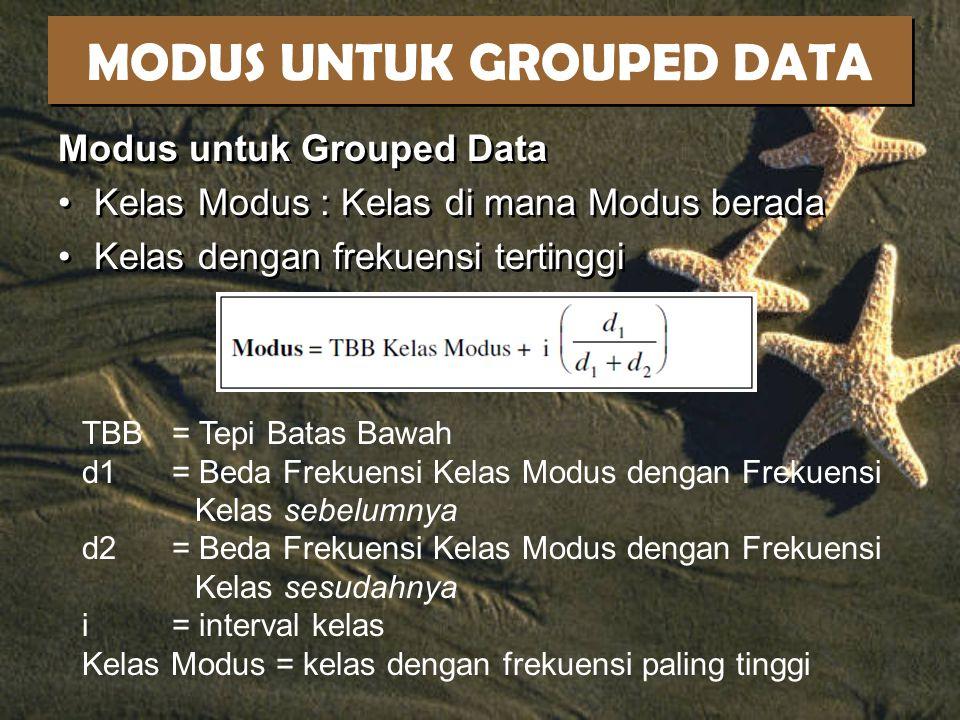 MODUS UNTUK GROUPED DATA