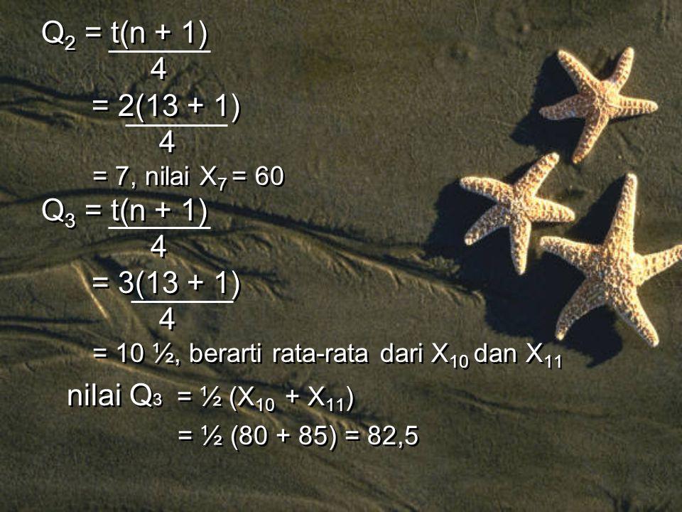 Q2 = t(n + 1) 4 = 2(13 + 1) Q3 = t(n + 1) = 3(13 + 1)