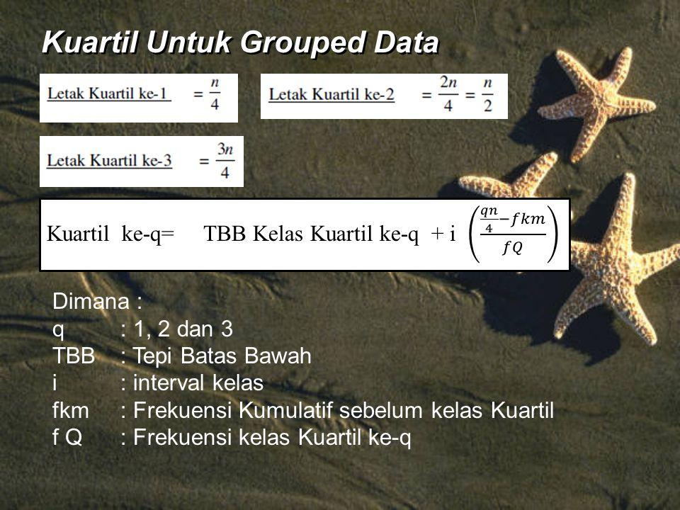 Kuartil Untuk Grouped Data