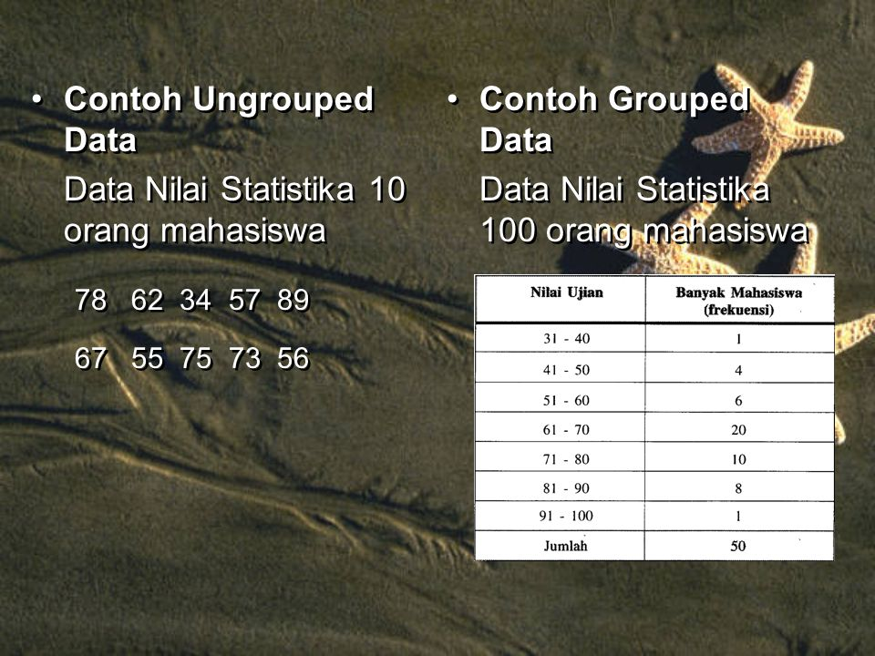 Data Nilai Statistika 10 orang mahasiswa Contoh Grouped Data