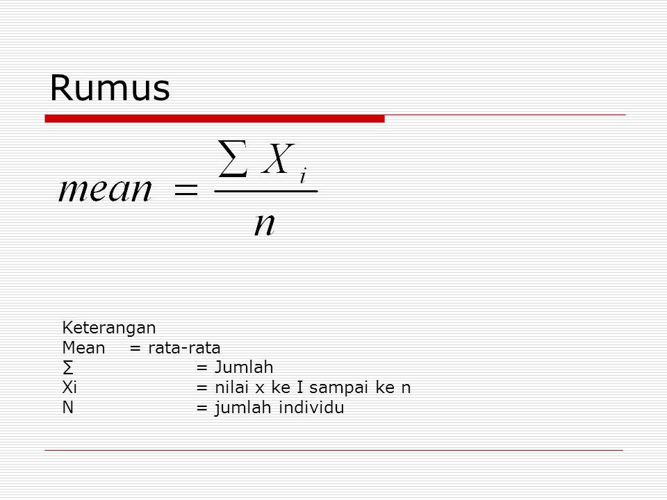 Rumus Keterangan Mean = rata-rata ∑ = Jumlah