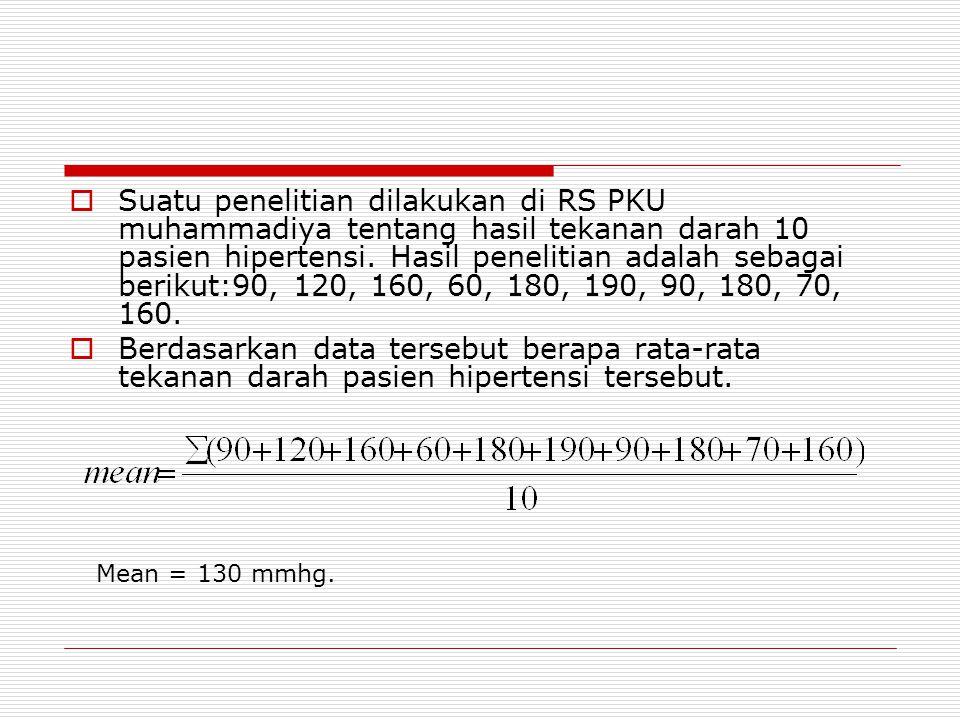 Suatu penelitian dilakukan di RS PKU muhammadiya tentang hasil tekanan darah 10 pasien hipertensi. Hasil penelitian adalah sebagai berikut:90, 120, 160, 60, 180, 190, 90, 180, 70, 160.
