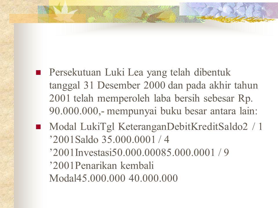 Persekutuan Luki Lea yang telah dibentuk tanggal 31 Desember 2000 dan pada akhir tahun 2001 telah memperoleh laba bersih sebesar Rp. 90.000.000,- mempunyai buku besar antara lain: