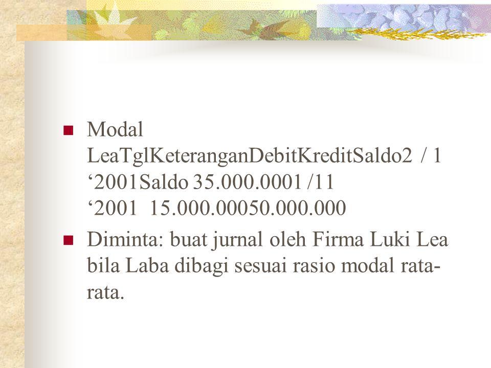 Modal LeaTglKeteranganDebitKreditSaldo2 / 1 '2001Saldo 35. 000