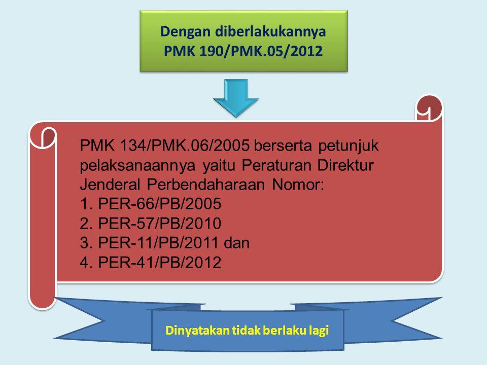 Dengan diberlakukannya PMK 190/PMK.05/2012