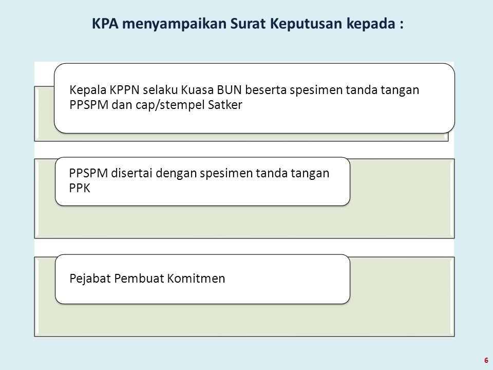 KPA menyampaikan Surat Keputusan kepada :