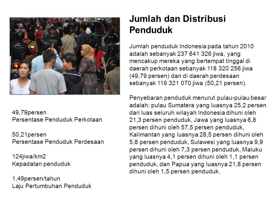 Jumlah dan Distribusi Penduduk