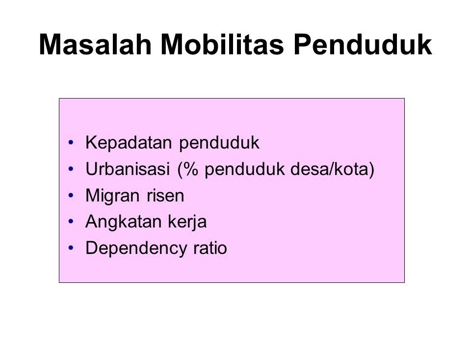 Masalah Mobilitas Penduduk