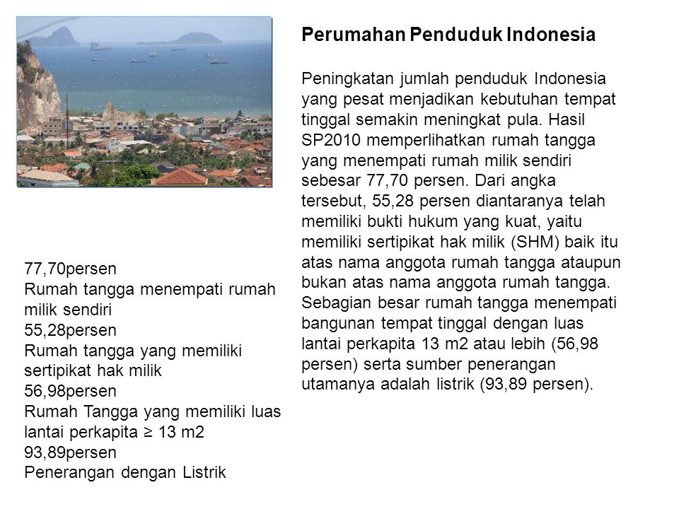 Perumahan Penduduk Indonesia