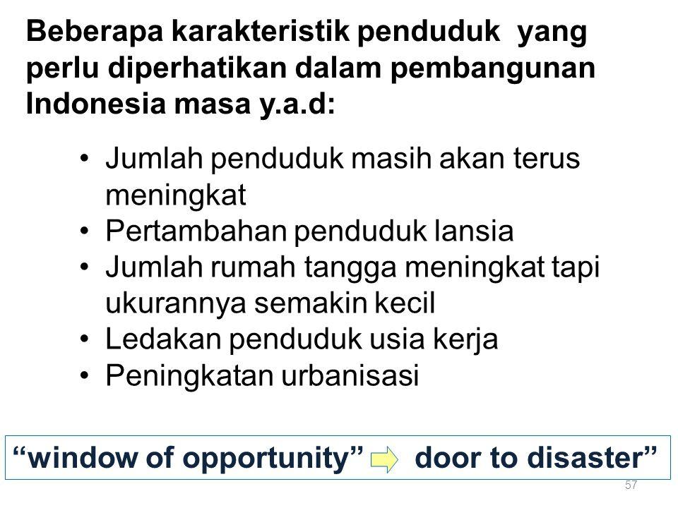 Beberapa karakteristik penduduk yang perlu diperhatikan dalam pembangunan Indonesia masa y.a.d: