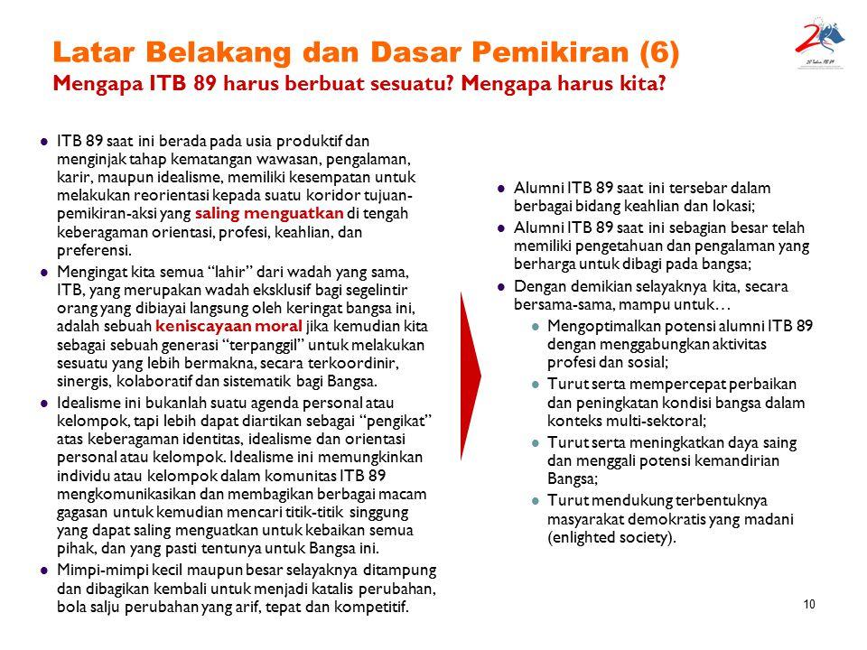 Latar Belakang dan Dasar Pemikiran (6) Mengapa ITB 89 harus berbuat sesuatu Mengapa harus kita