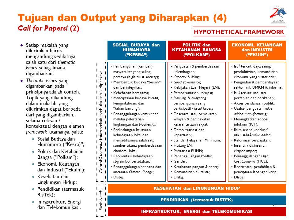Tujuan dan Output yang Diharapkan (4) Call for Papers! (2)
