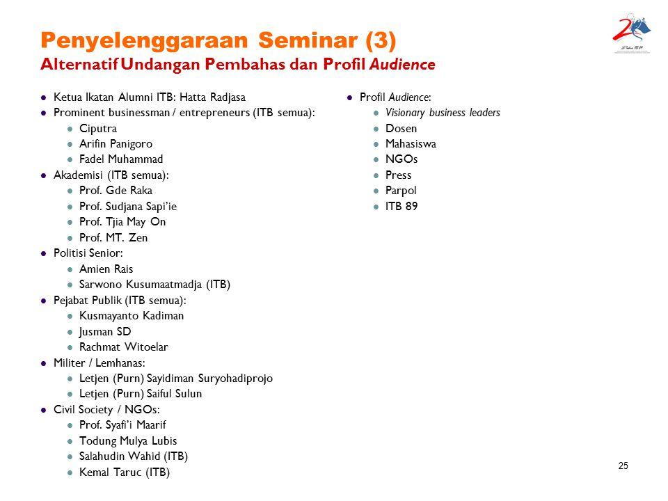 Penyelenggaraan Seminar (3) Alternatif Undangan Pembahas dan Profil Audience