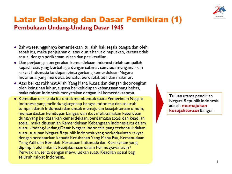 Latar Belakang dan Dasar Pemikiran (1) Pembukaan Undang-Undang Dasar 1945