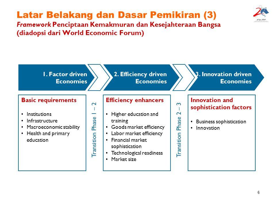 Latar Belakang dan Dasar Pemikiran (3) Framework Penciptaan Kemakmuran dan Kesejahteraan Bangsa (diadopsi dari World Economic Forum)