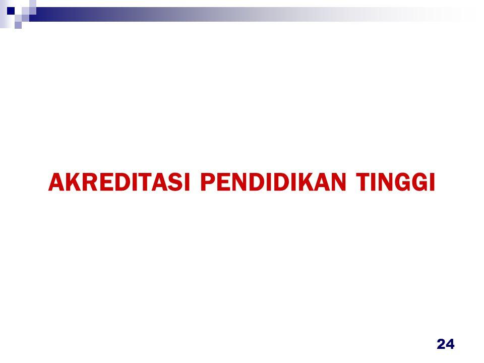 Akreditasi Pendidikan Tinggi