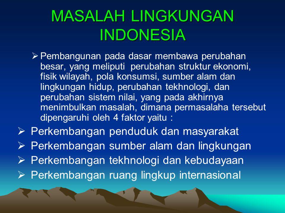 MASALAH LINGKUNGAN INDONESIA