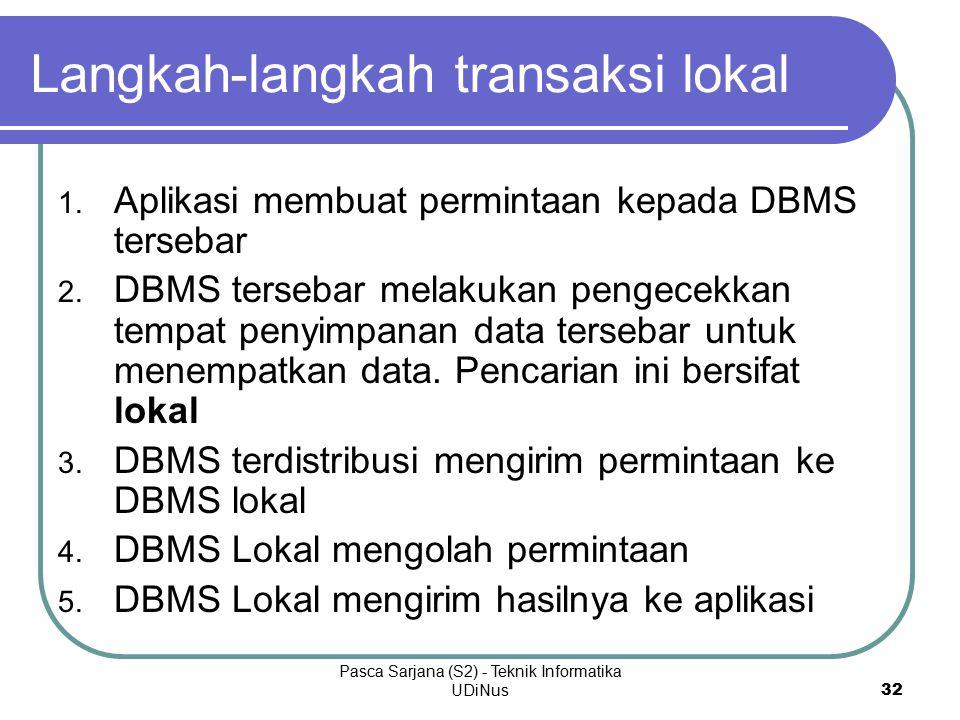 Langkah-langkah transaksi lokal