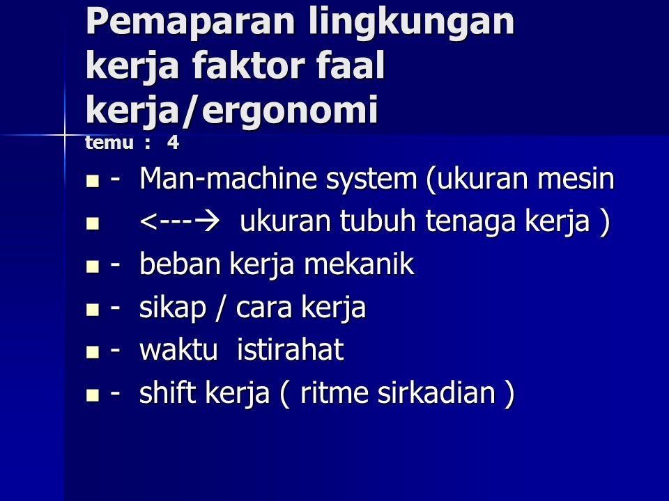 Pemaparan lingkungan kerja faktor faal kerja/ergonomi temu : 4