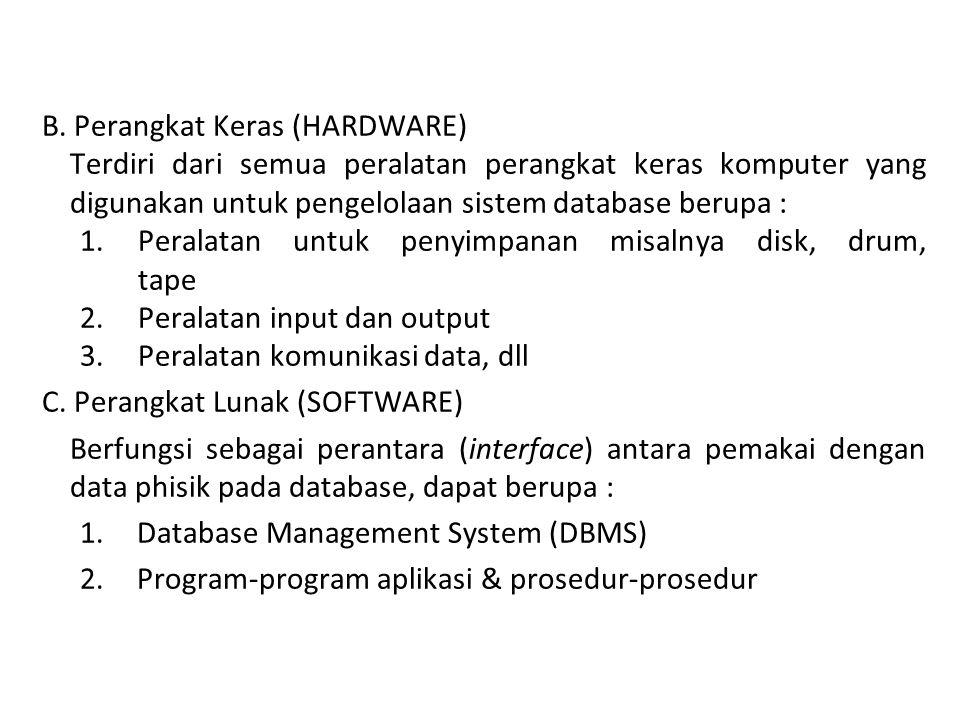 B. Perangkat Keras (HARDWARE)