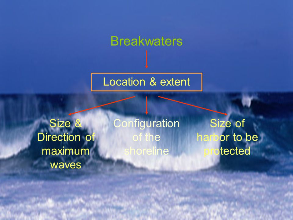 Breakwaters Location & extent Size & Direction of maximum waves
