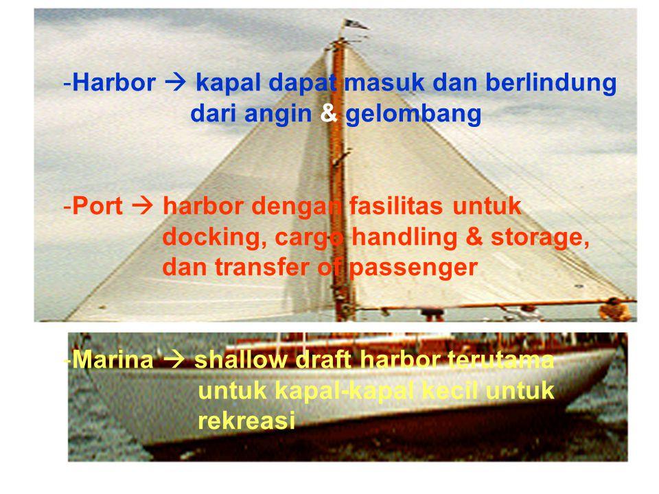 Harbor  kapal dapat masuk dan berlindung dari angin & gelombang