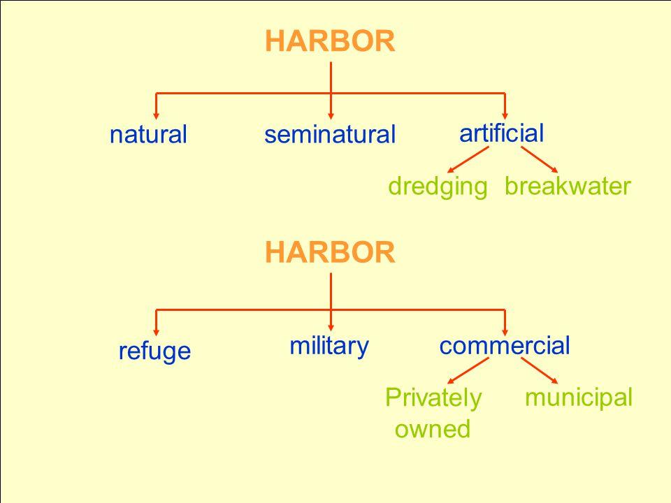 HARBOR HARBOR natural seminatural artificial dredging breakwater