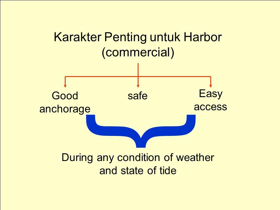} Karakter Penting untuk Harbor (commercial) Easy access