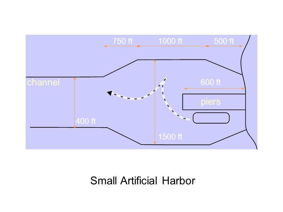 Small Artificial Harbor