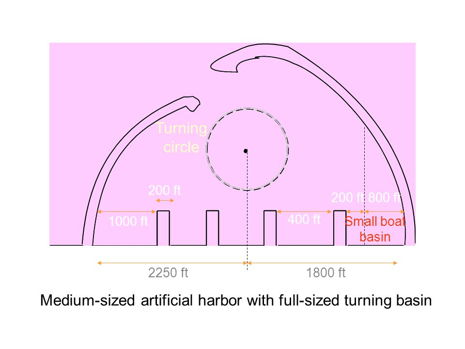 Medium-sized artificial harbor with full-sized turning basin